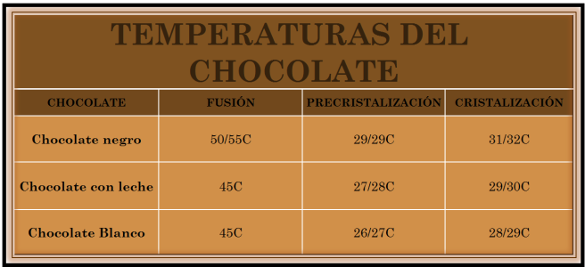 TEMPERATURAS DEL CHOCOLATE 3.png