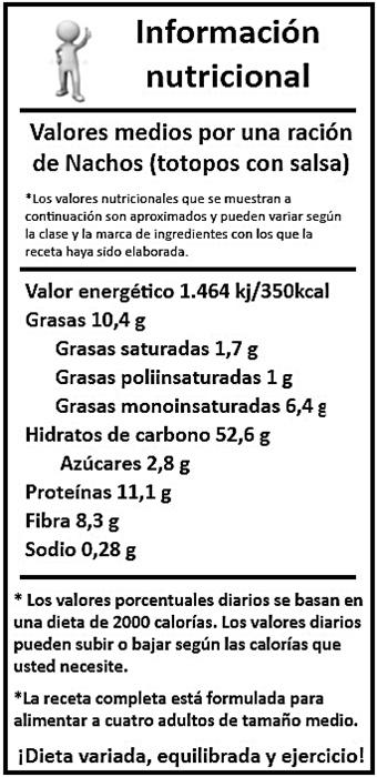 informacion nutricional nachos saludables - version 2.0 redimensionada